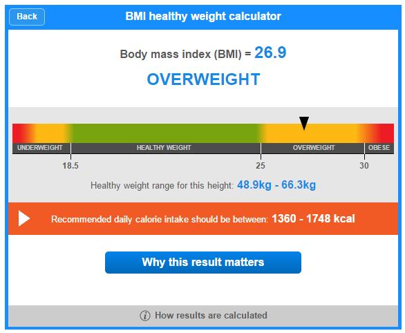 BMI Overweight