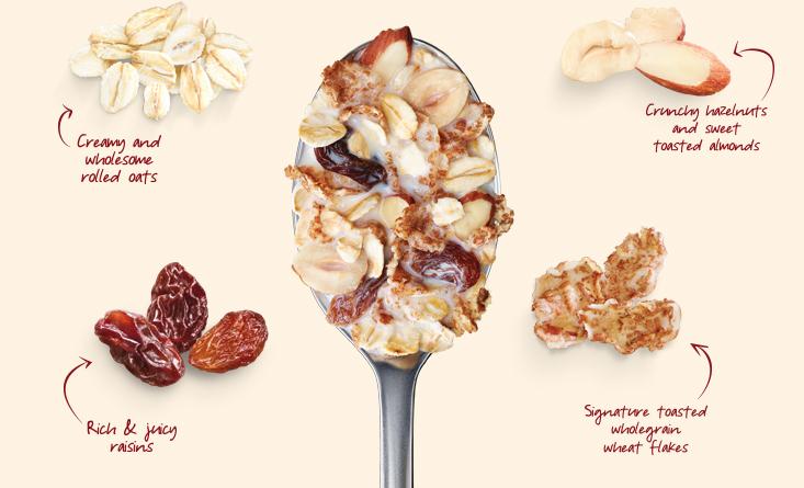 muesli-spoon
