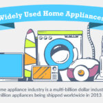 Home-Appliances-Infographic crop