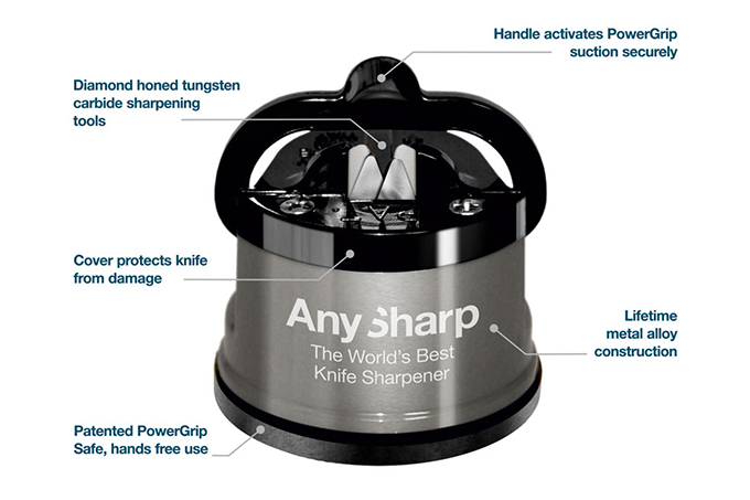 Any Sharp World's Best Knife Sharpener